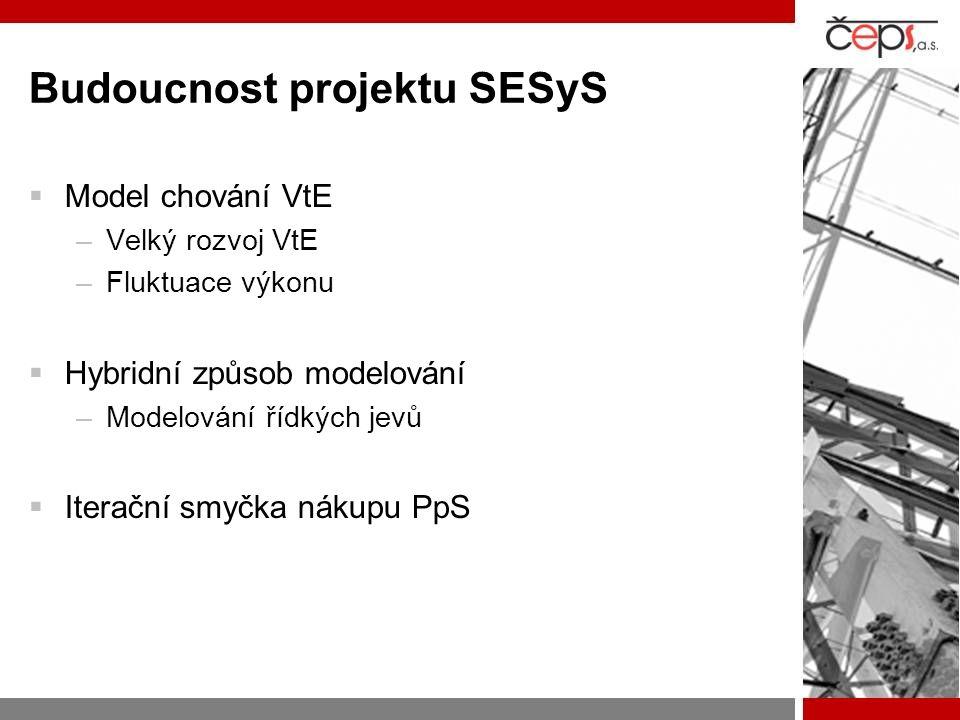 Budoucnost projektu SESyS