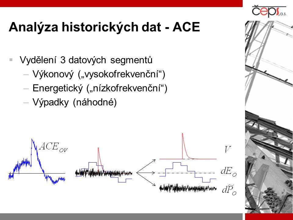 Analýza historických dat - ACE