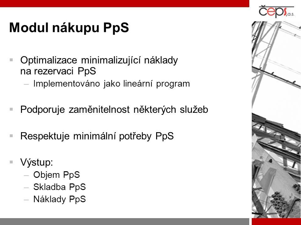 Modul nákupu PpS Optimalizace minimalizující náklady na rezervaci PpS