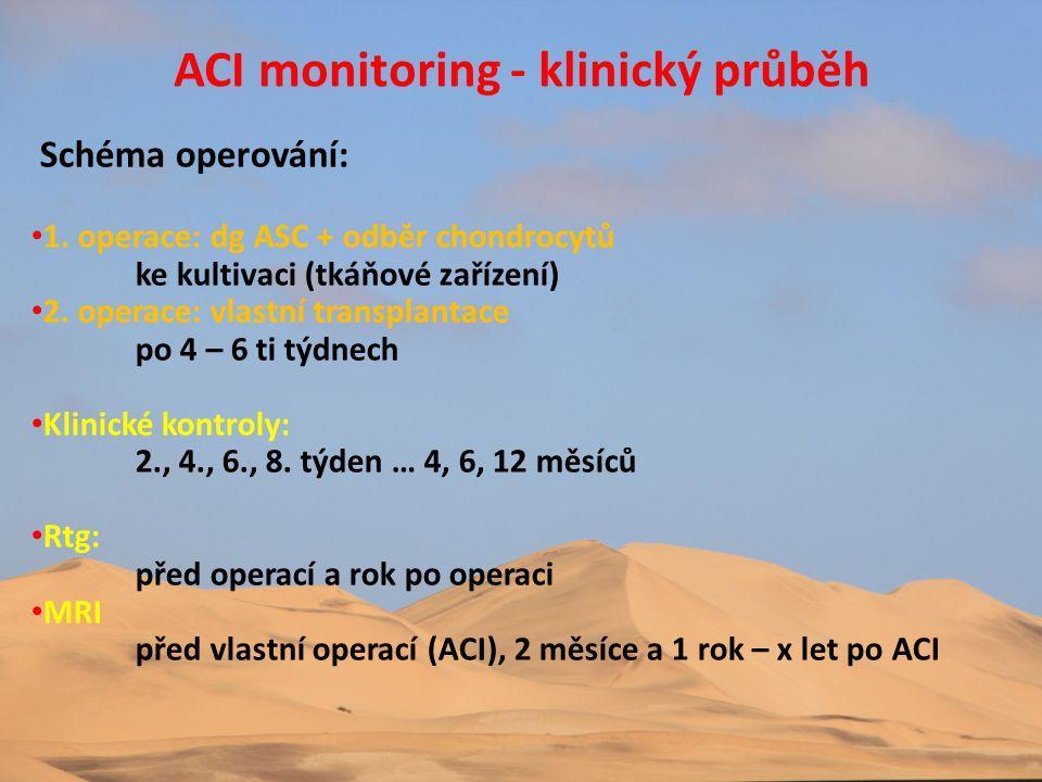 ACI monitoring - klinický průběh
