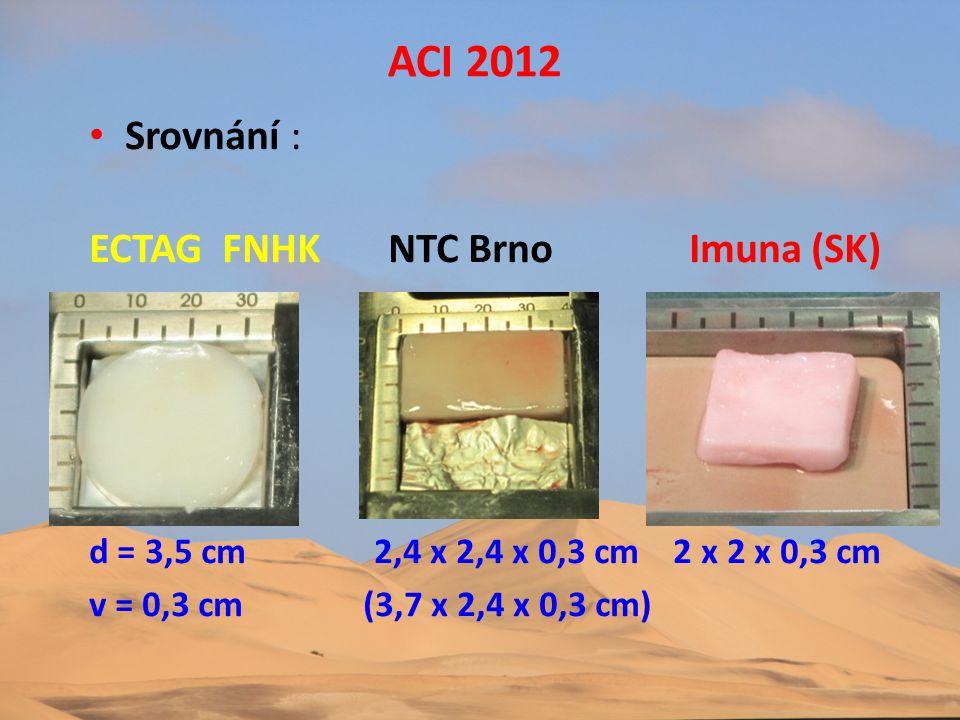 ACI 2012 Srovnání : ECTAG FNHK NTC Brno Imuna (SK)