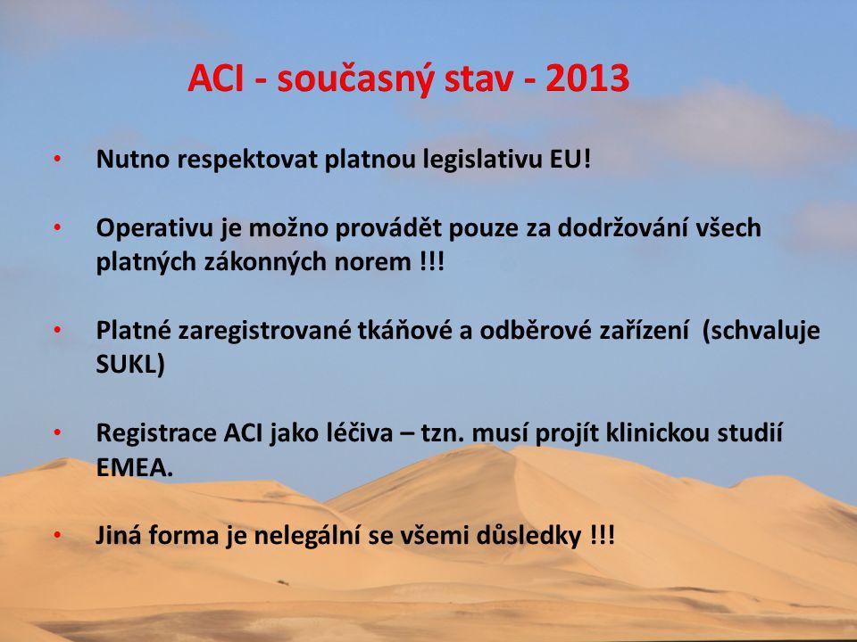 ACI - současný stav - 2013 Nutno respektovat platnou legislativu EU!