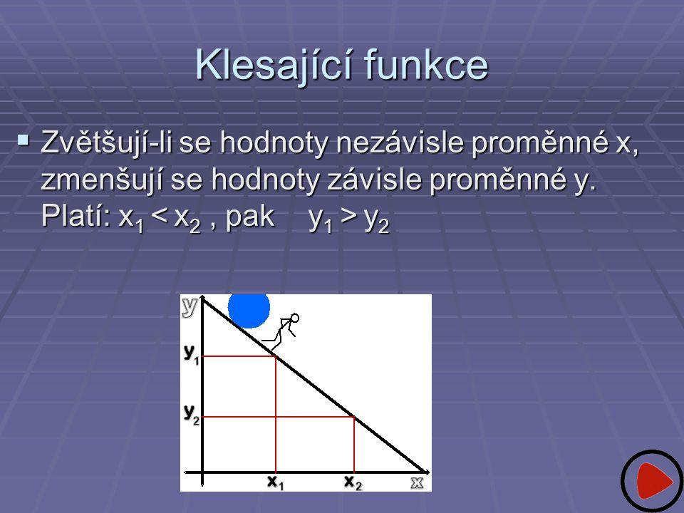 Klesající funkce Zvětšují-li se hodnoty nezávisle proměnné x, zmenšují se hodnoty závisle proměnné y.