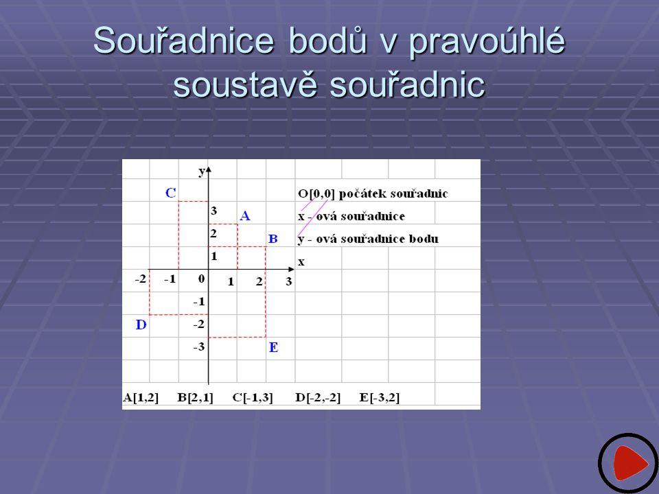 Souřadnice bodů v pravoúhlé soustavě souřadnic
