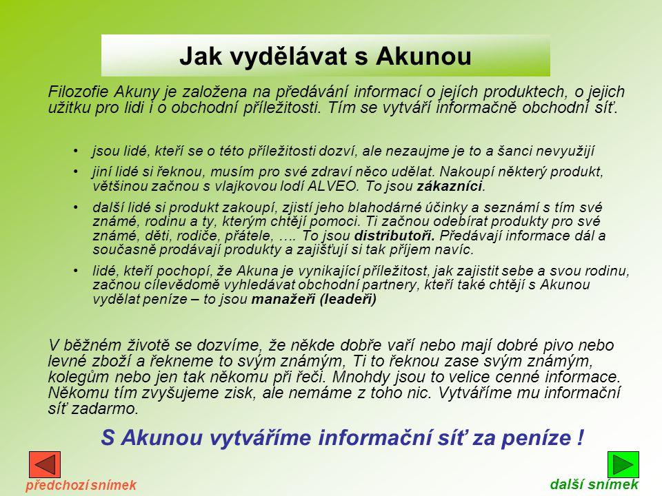 S Akunou vytváříme informační síť za peníze !