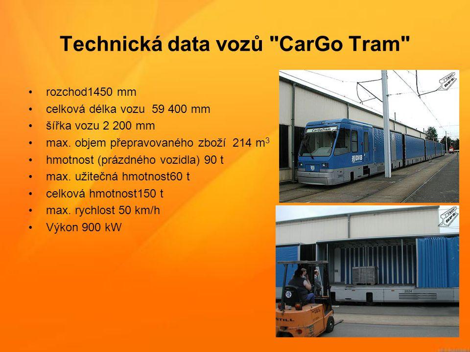Technická data vozů CarGo Tram
