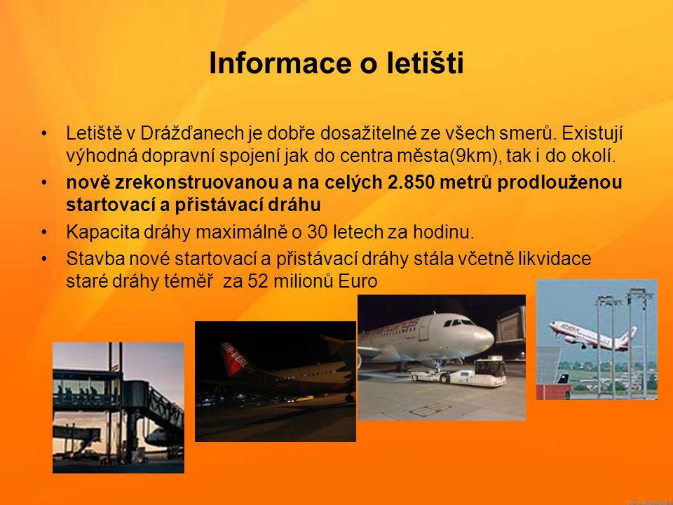Informace o letišti