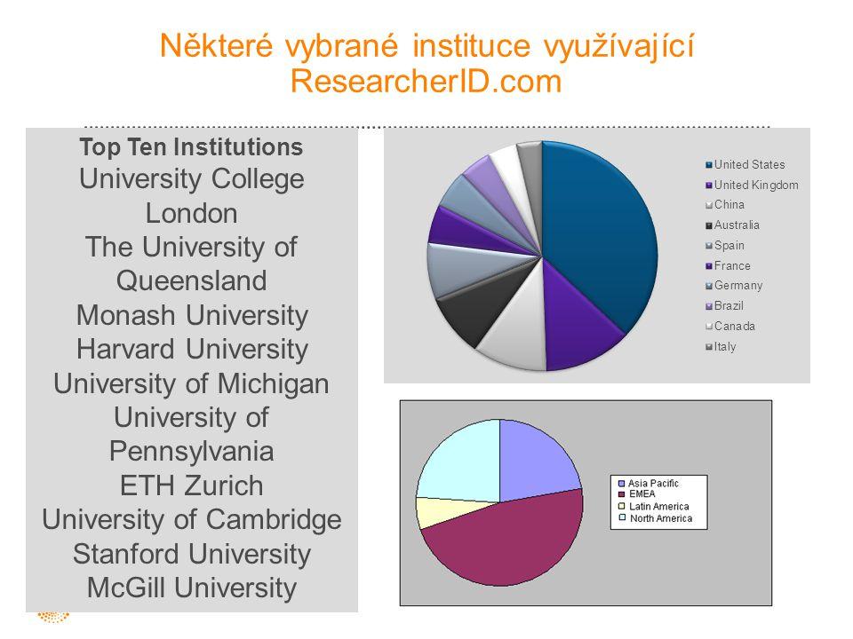 Některé vybrané instituce využívající ResearcherID.com