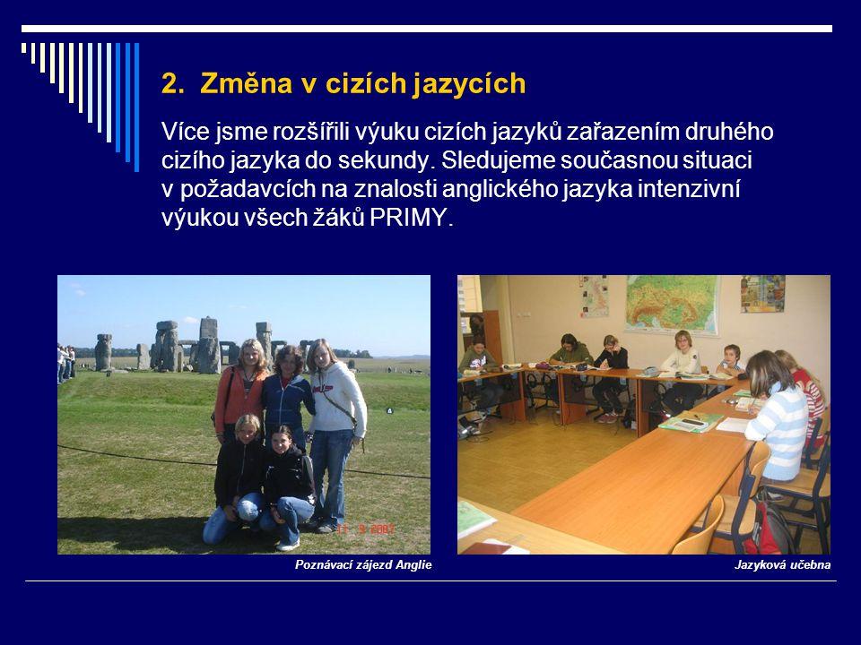 2. Změna v cizích jazycích