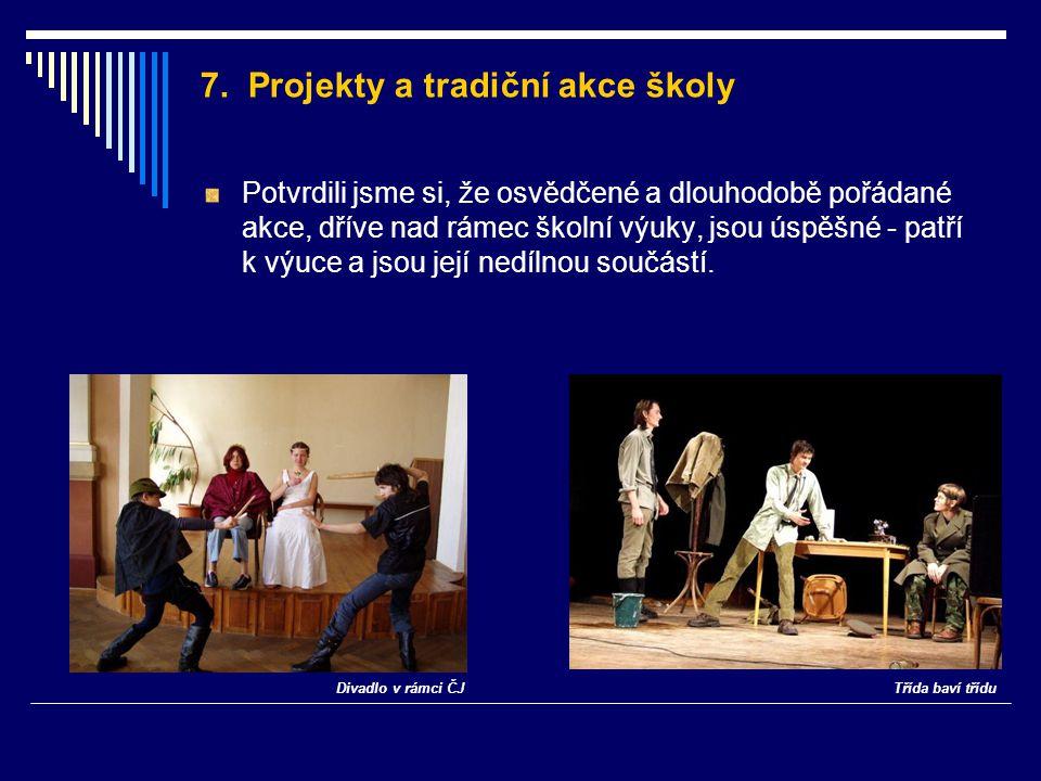 7. Projekty a tradiční akce školy