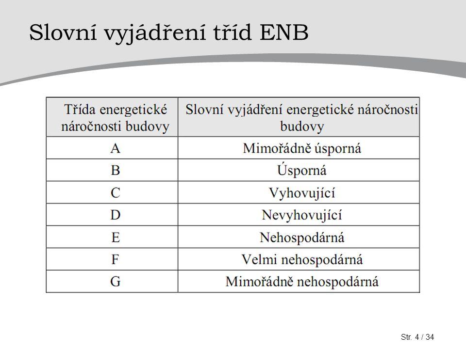 Slovní vyjádření tříd ENB