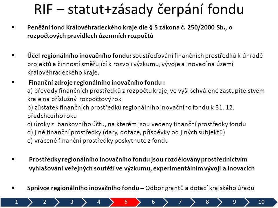 RIF – statut+zásady čerpání fondu