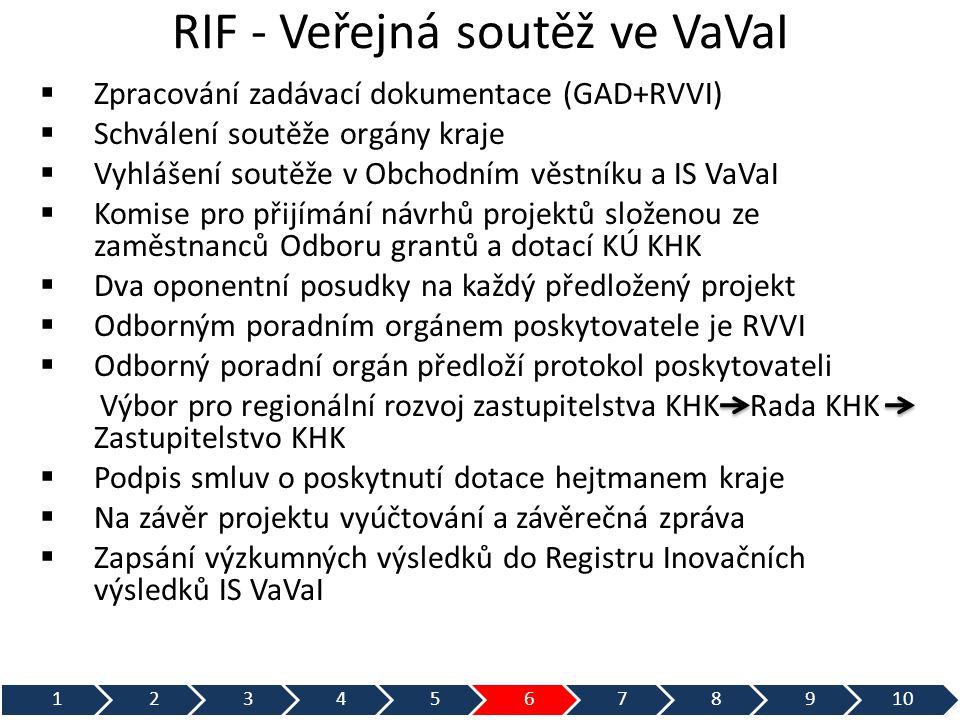 RIF - Veřejná soutěž ve VaVaI
