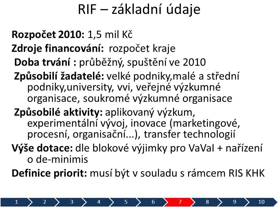 RIF – základní údaje Rozpočet 2010: 1,5 mil Kč