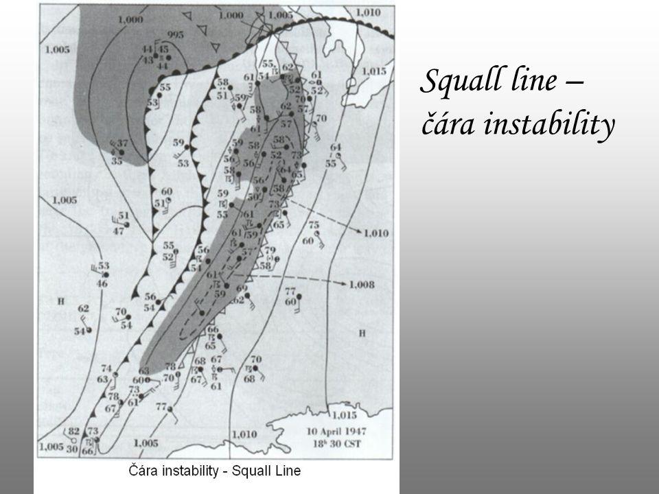 Squall line – čára instability