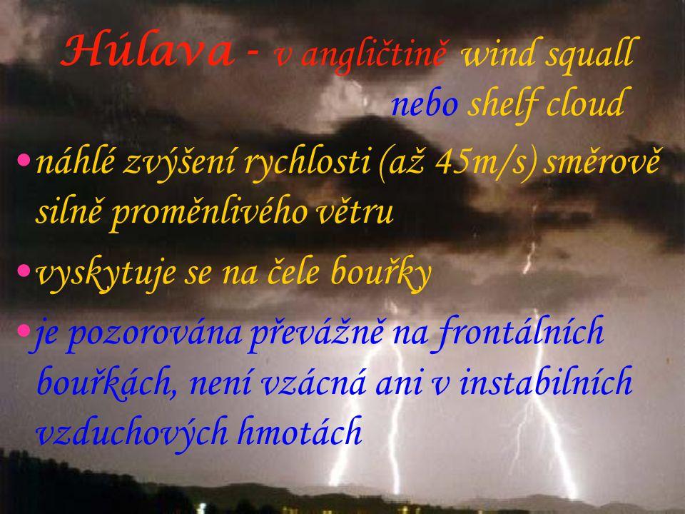 Húlava - v angličtině wind squall nebo shelf cloud