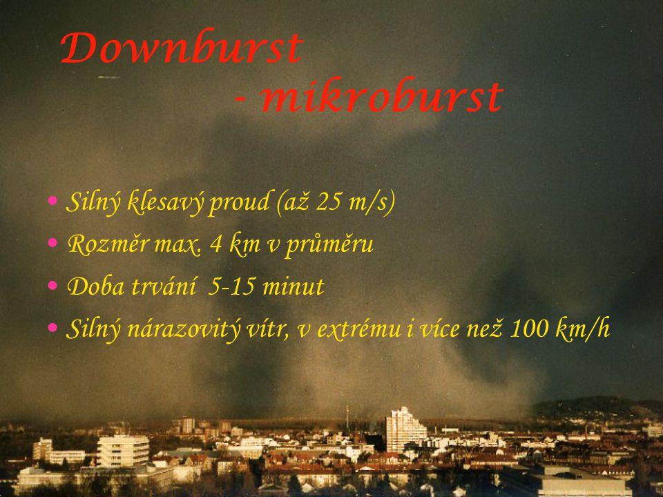 Downburst - mikroburst
