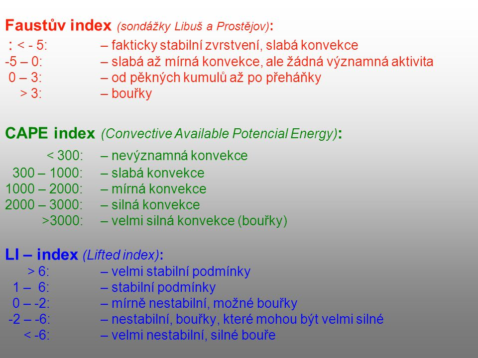 Faustův index (sondážky Libuš a Prostějov): : < - 5: