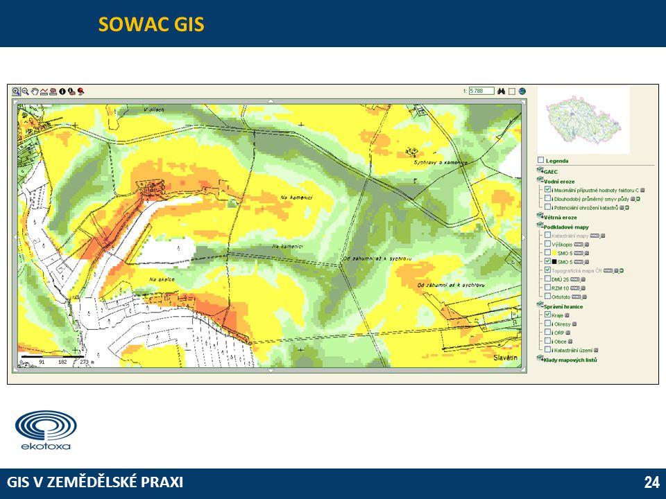 SOWAC GIS