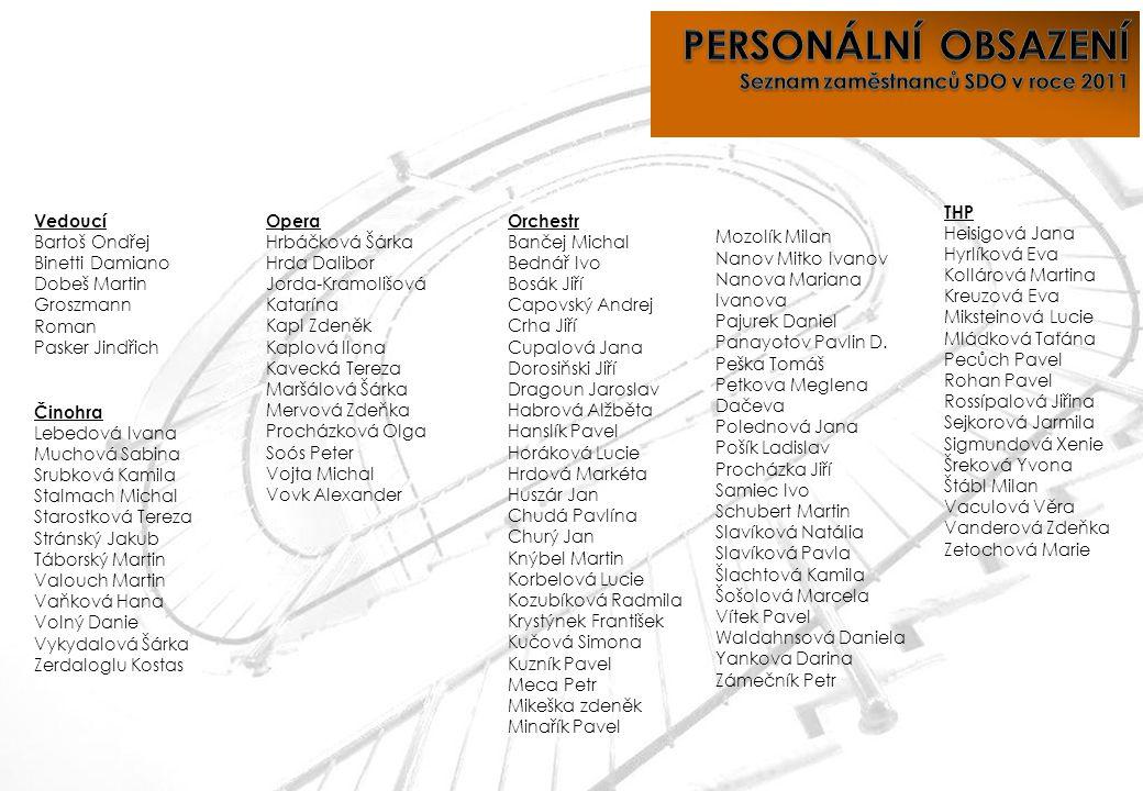 PERSONÁLNÍ OBSAZENÍ Seznam zaměstnanců SDO v roce 2011 THP