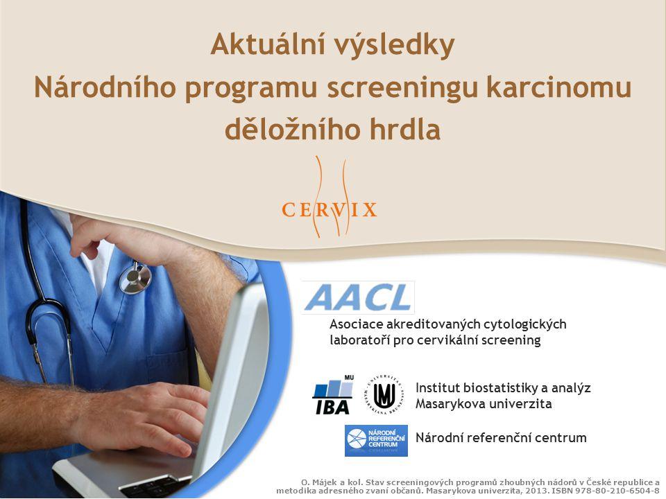 Aktuální výsledky Národního programu screeningu karcinomu děložního hrdla
