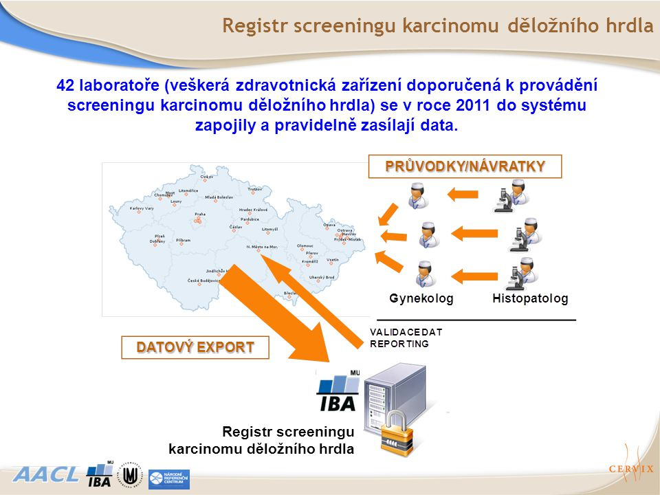 Registr screeningu karcinomu děložního hrdla