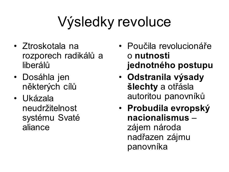 Výsledky revoluce Ztroskotala na rozporech radikálů a liberálů