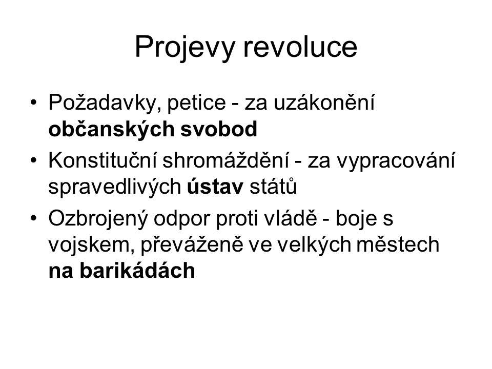 Projevy revoluce Požadavky, petice - za uzákonění občanských svobod