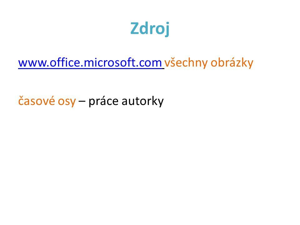 Zdroj www.office.microsoft.com všechny obrázky časové osy – práce autorky