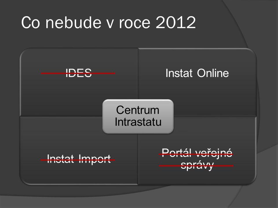 Co nebude v roce 2012 Centrum Intrastatu IDES Instat Online