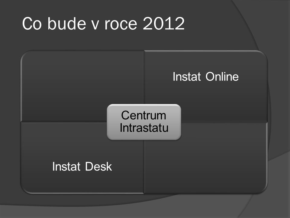 Co bude v roce 2012 Centrum Intrastatu Instat Online Instat Desk