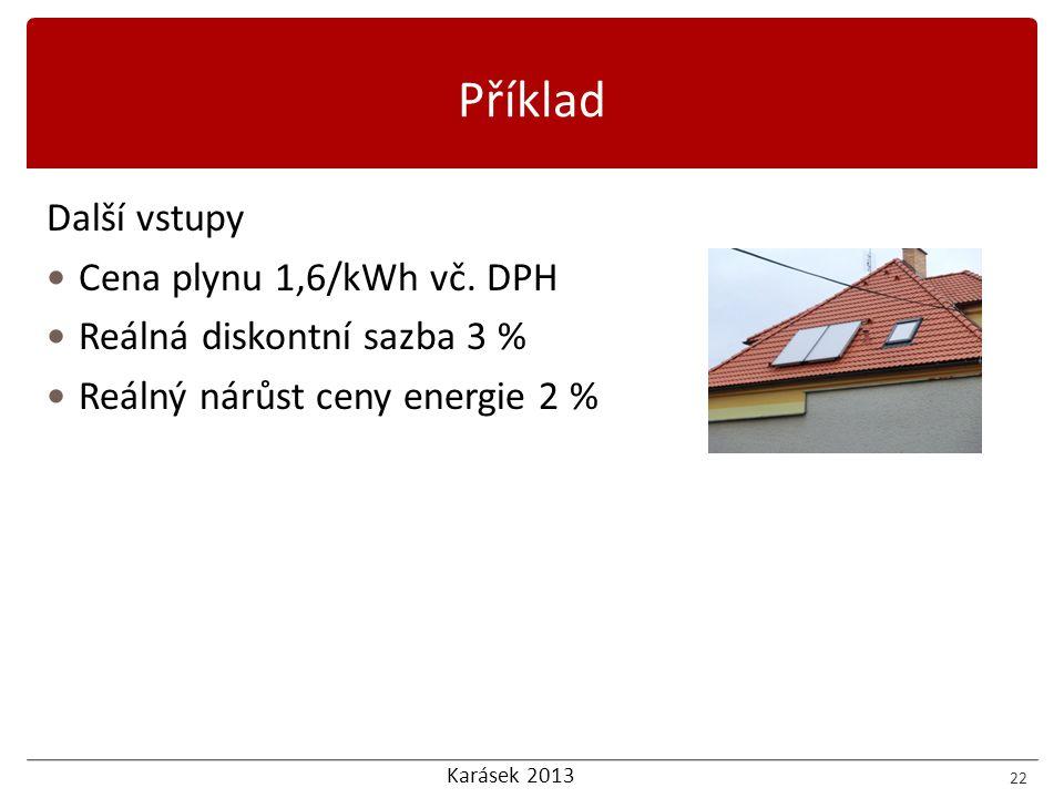Příklad Další vstupy Cena plynu 1,6/kWh vč. DPH