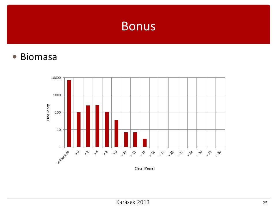 Bonus Biomasa