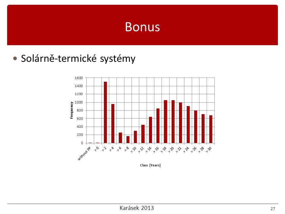Bonus Solárně-termické systémy