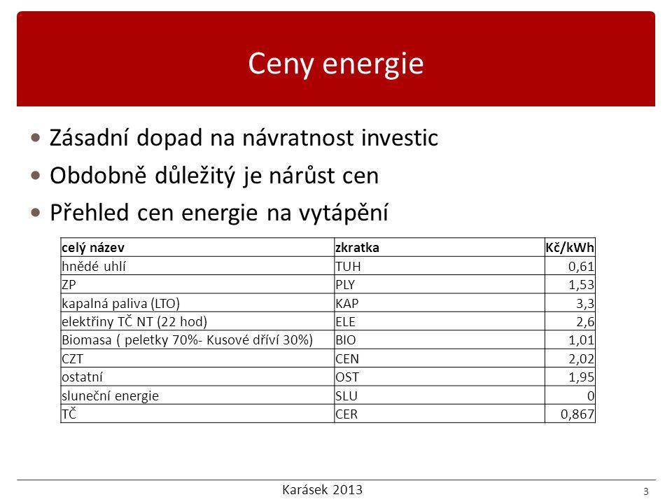 Ceny energie Zásadní dopad na návratnost investic