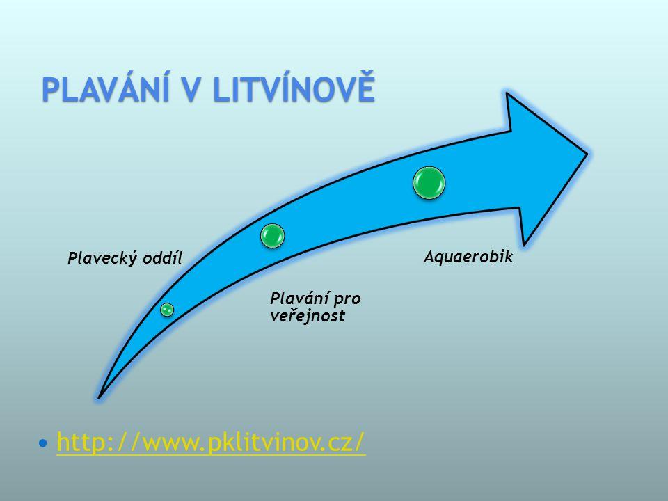 PLAVÁNÍ V LITVÍNOVĚ http://www.pklitvinov.cz/ Plavecký oddíl
