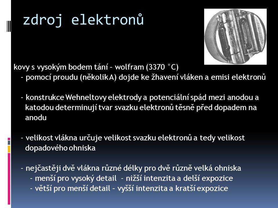 zdroj elektronů kovy s vysokým bodem tání – wolfram (3370 °C)