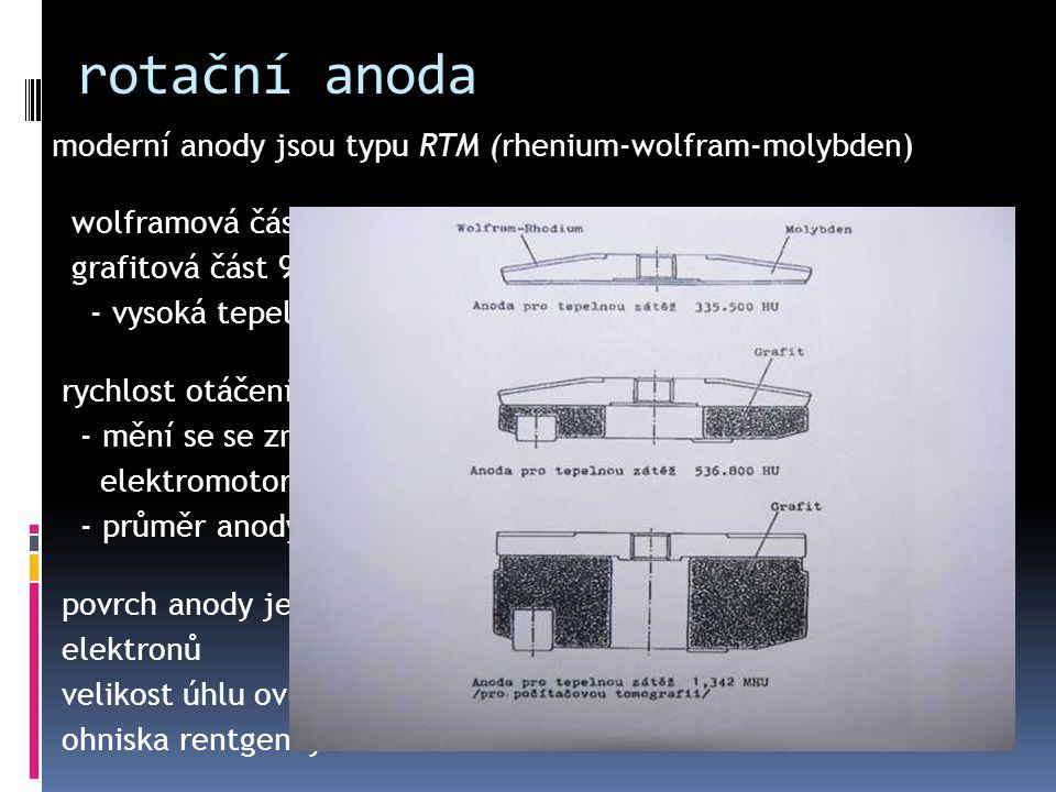 rotační anoda moderní anody jsou typu RTM (rhenium-wolfram-molybden)