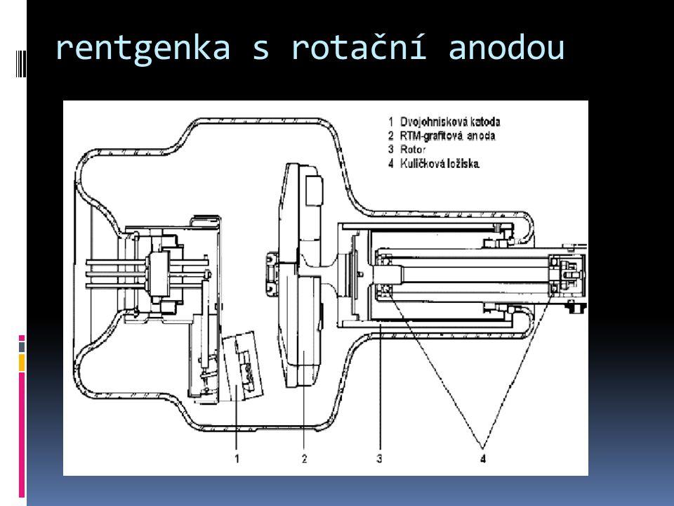 rentgenka s rotační anodou