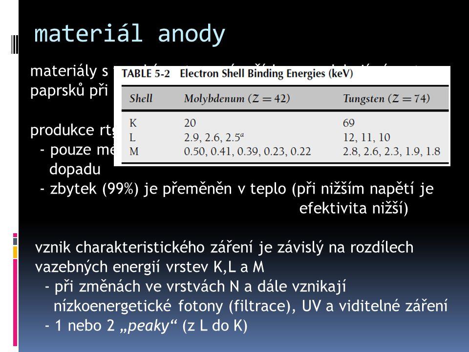 materiál anody materiály s vysokým atomovým číslem produkují více rtg