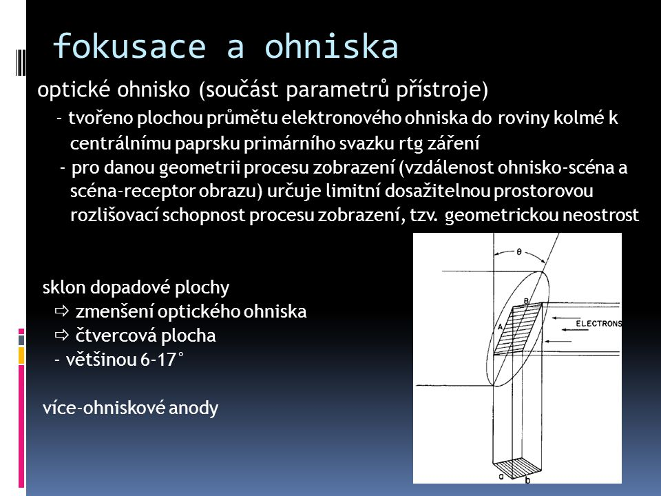fokusace a ohniska optické ohnisko (součást parametrů přístroje)