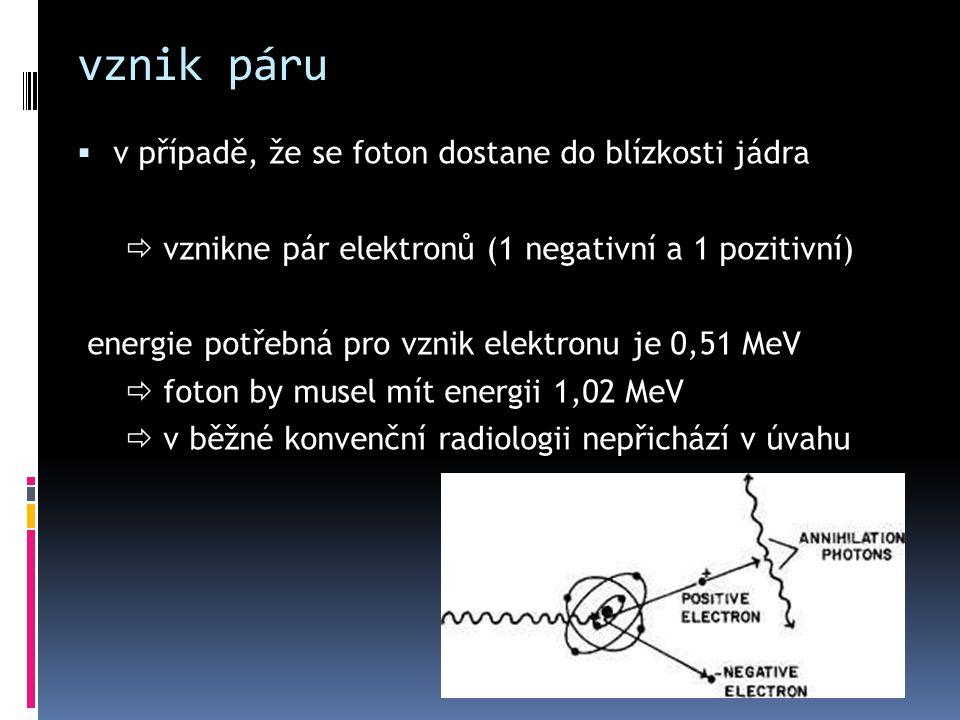 vznik páru v případě, že se foton dostane do blízkosti jádra