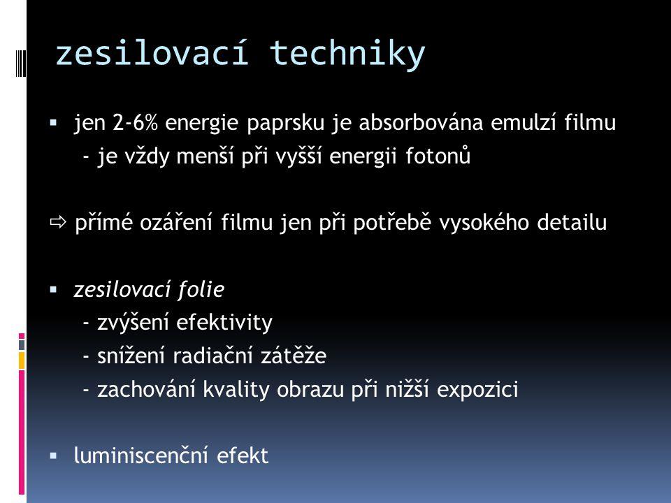 zesilovací techniky jen 2-6% energie paprsku je absorbována emulzí filmu. - je vždy menší při vyšší energii fotonů.