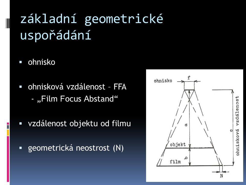 základní geometrické uspořádání