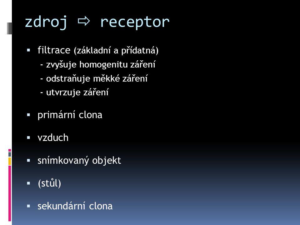 zdroj  receptor filtrace (základní a přídatná) primární clona vzduch