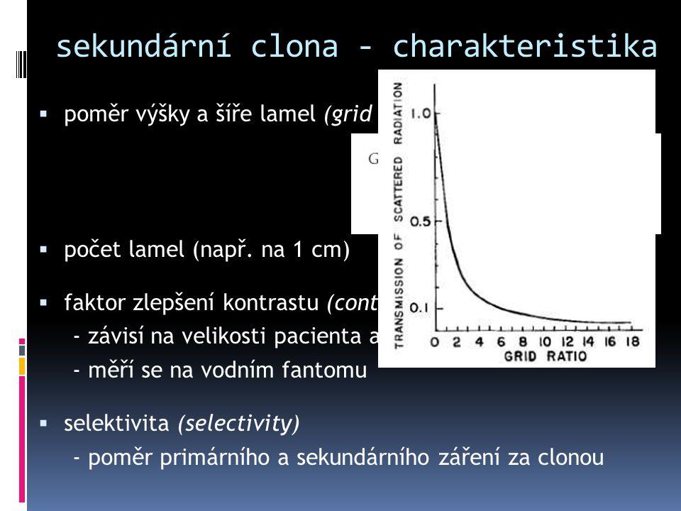 sekundární clona - charakteristika