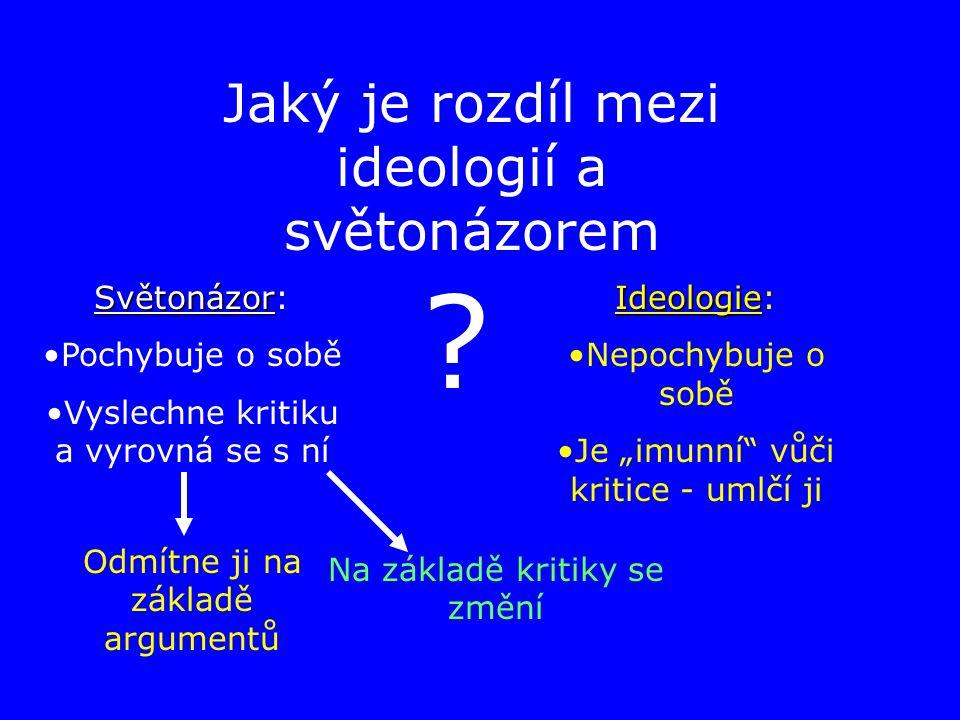 Jaký je rozdíl mezi ideologií a světonázorem Světonázor: