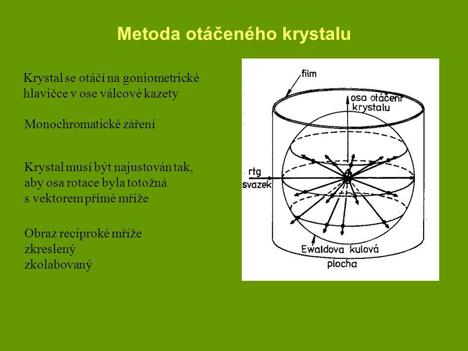 Metoda otáčeného krystalu