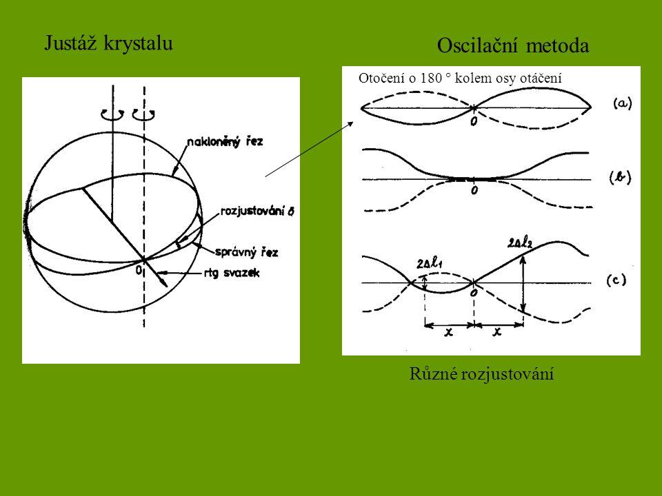 Justáž krystalu Oscilační metoda Různé rozjustování