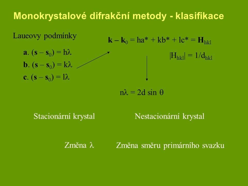 Monokrystalové difrakční metody - klasifikace